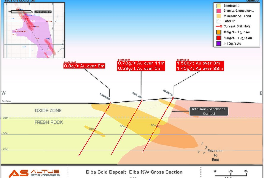 Diba NW - RC Drilling Cross Section